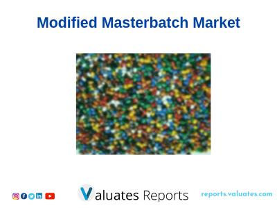 Global Modified Masterbatch Market Size, Share, Trends