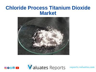 Global Chloride Process Titanium Dioxide Market Size, Share,