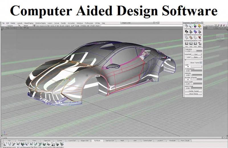 Computer Aided Design Software Market