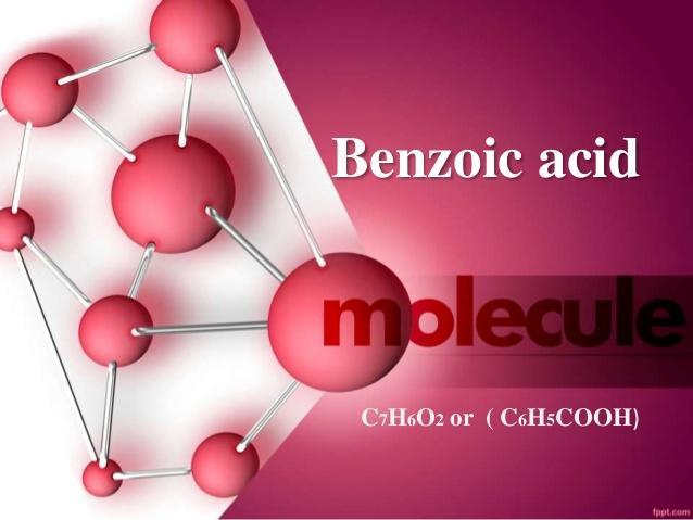 Global Benzoic Acid Market