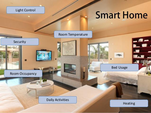 Assisted Living and Smart Home Market