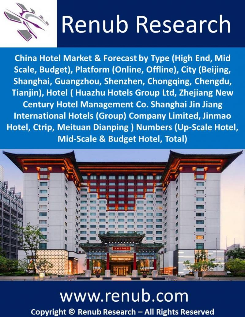 China-hotel-market-forecast