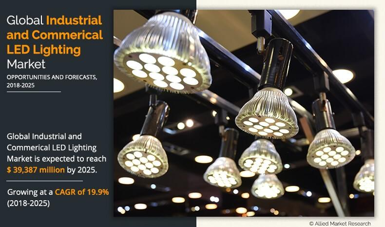 Industrial and Commercial LED Lighting Market : What We Want