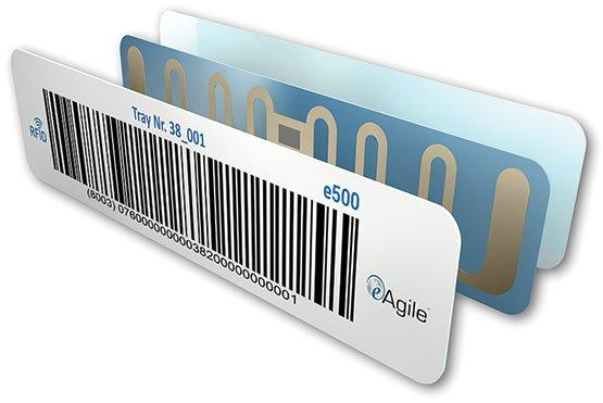 Global RFID Tags Market Forecasted $9.08 Bn Growth By 2026,