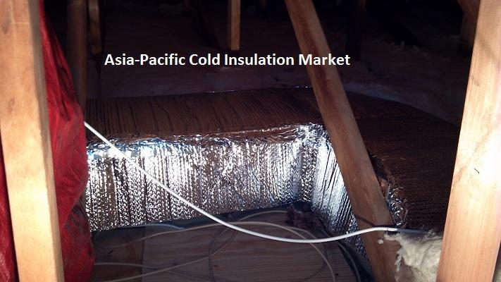 Asia-Pacific Cold Insulation Market