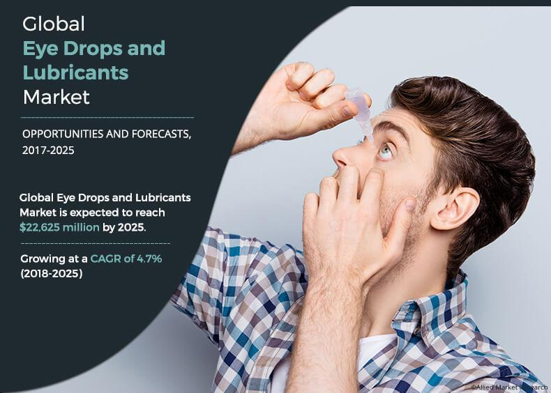 Eye Drops and Lubricants Market