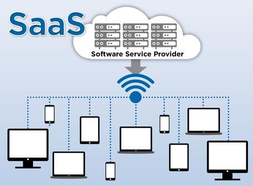 Global SaaS-based Business Analytics Market, Top key players