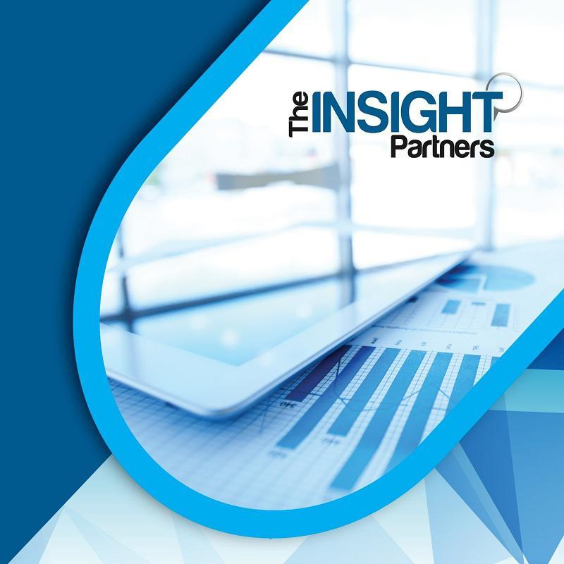 IoT in Agriculture Market 2019-2027 Rise in Inclusive to Promote