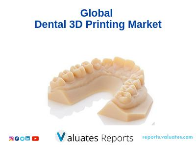 Global Dental 3D Printing market Expected to Grow at a CAGR