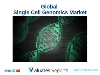 Global Single Cell Genomics Market Analysis - Industry Trends,
