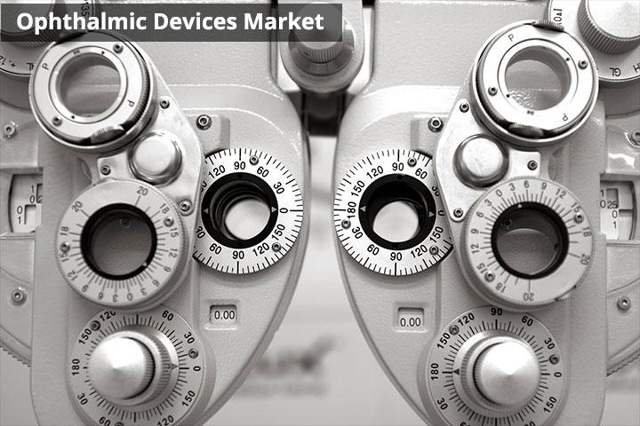 Ophthalmic Devices Market