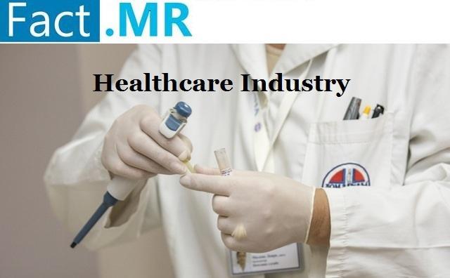 Biological Indicator Incubator Market Highlighting Regional