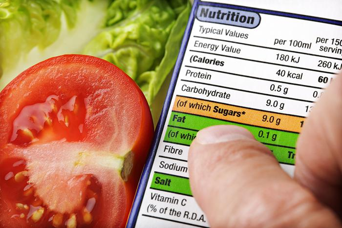 Nutritional Analysis Market