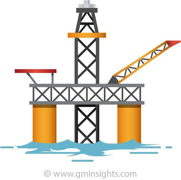 Gas Pipeline Infrastructure Market 2019 : Trends, Industry