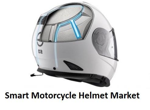 Smart Motorcycle Helmet Market