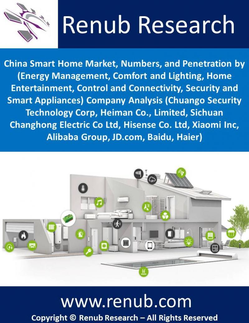 China-smart-home-market-forecast