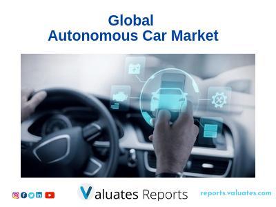 Global Autonomous Car Market Analysis - Industry Trends, Market