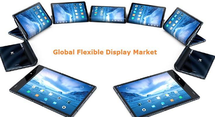 Global Flexible Display Market