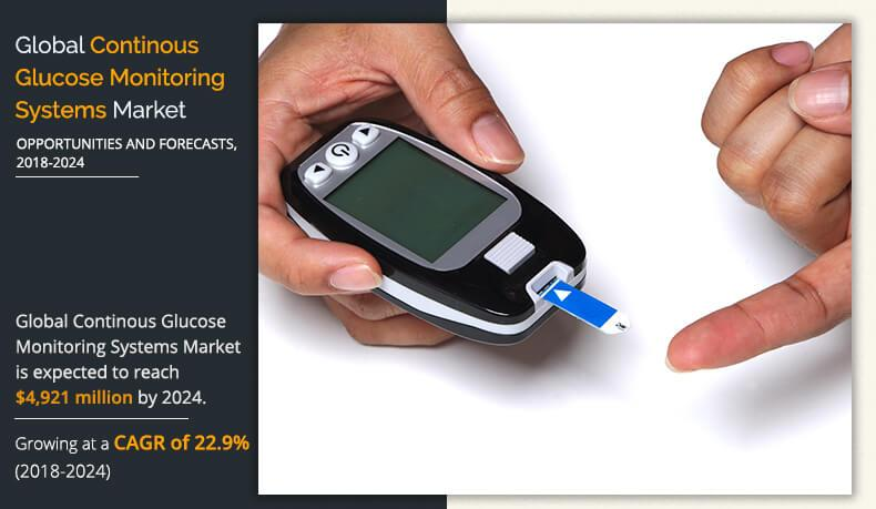 Continuous Glucose Monitoring Systems (CGMS) Market