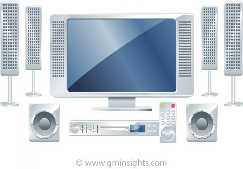 Home Audio Equipment Market