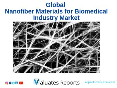 Global Nanofiber Materials for Biomedical Industry Market