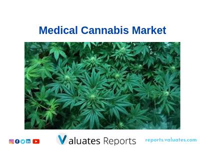 Global Medical Cannabis Market Report 2019 by Valuates Reports