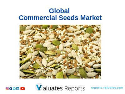 Global Commercial Seeds (Conventional, Biotechnology) Market