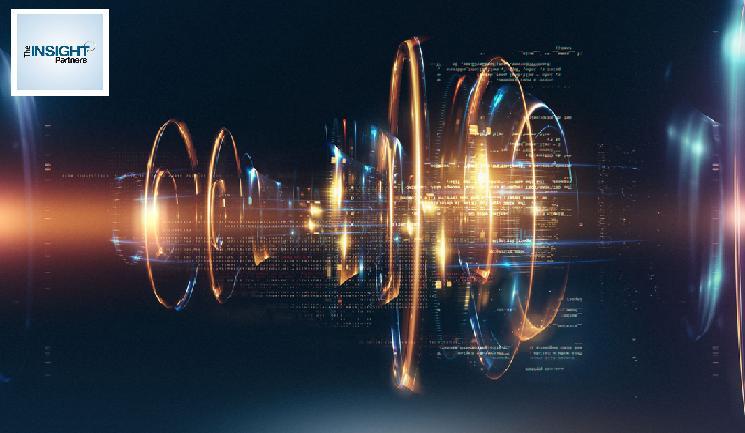 Enterprise Quantum Computing Market Strategic Analysis 2027