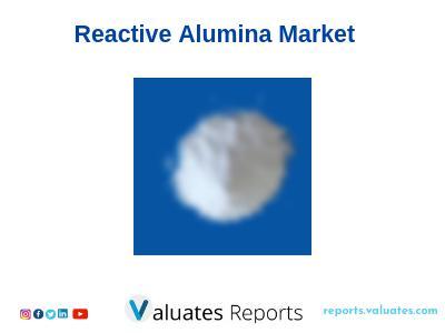 Global Reactive Alumina Market Size, Share, Trends and Forecast