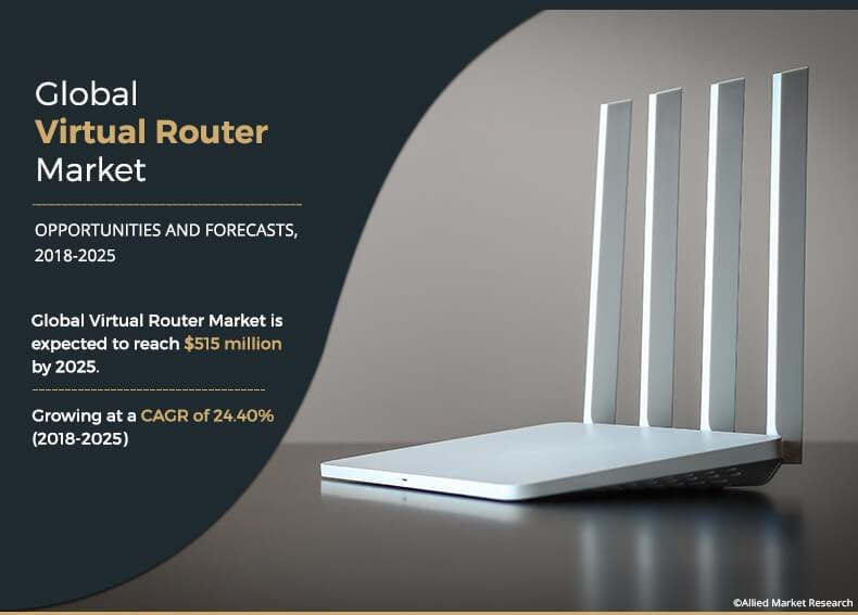 Virtual Router Market to Grow at a CAGR of 24.40% from 2018 to 2025: