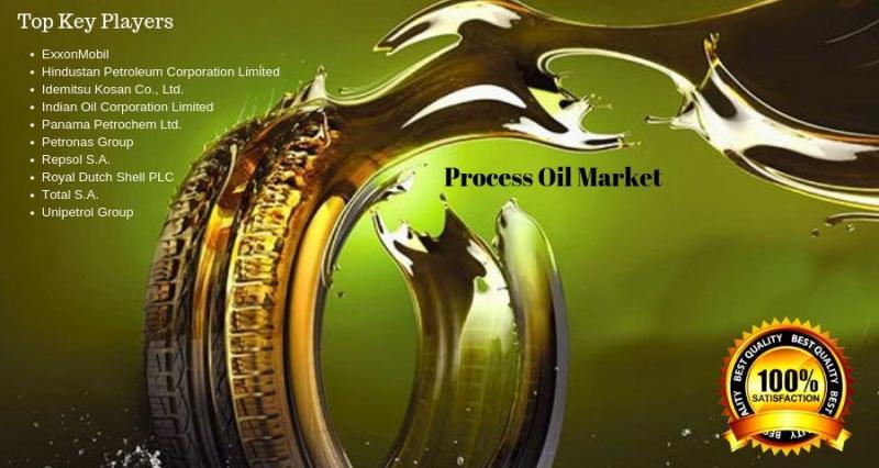 Process Oil Market