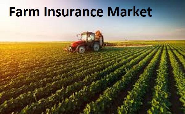 Farm Insurance Market