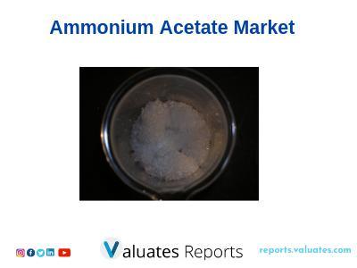 Global Ammonium Acetate (CAS 631-61-8) Market Size, Share,