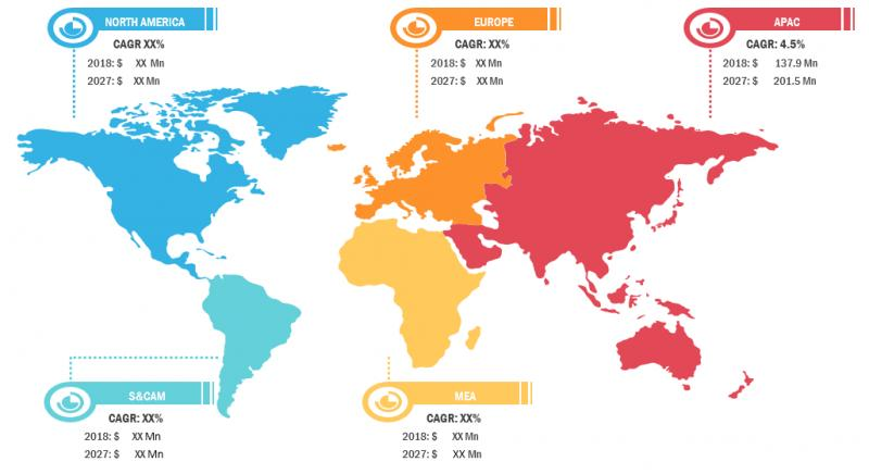 Global Pet Obesity Management Market  share and Trends