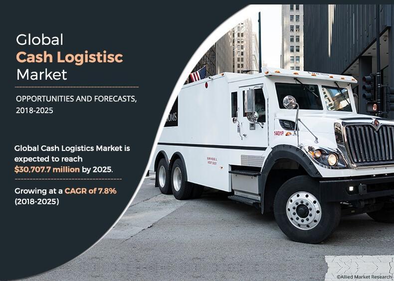 Cash Logistics Market to Surpass $30.70 Billion by 2025