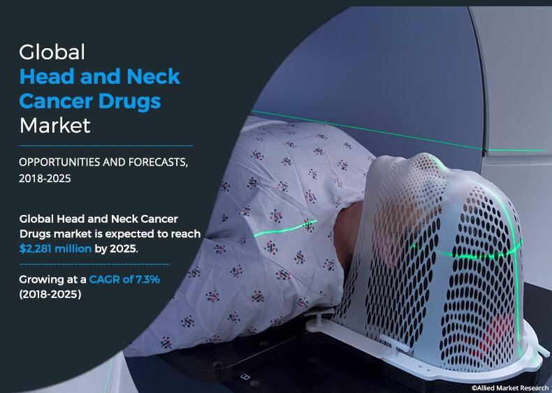 Head and Neck Cancer Drugs Market