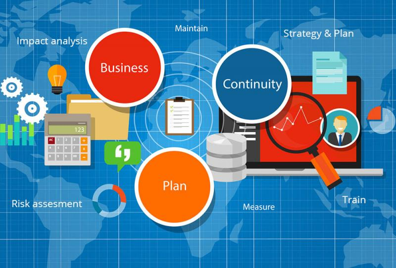 Global Business Continuity Management Program Solutions