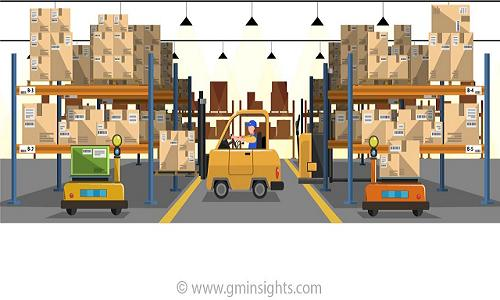 Beverage Container Market