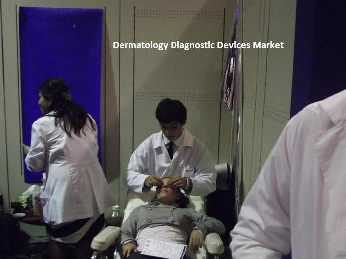 Europe Dermatology Diagnostic Devices Market