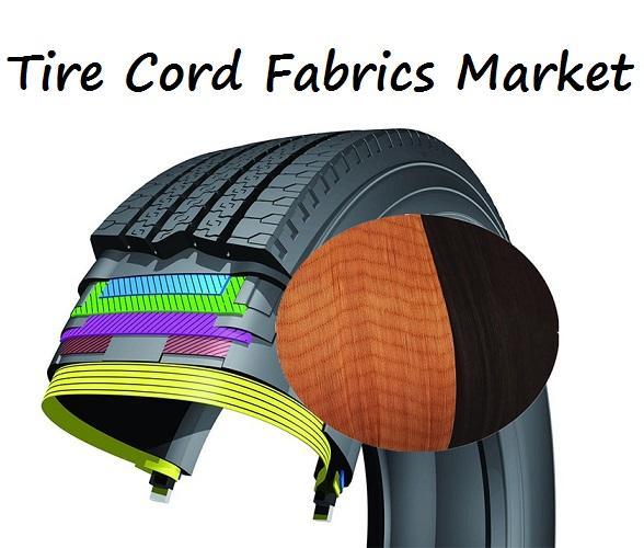 Tire Cord Fabrics Market