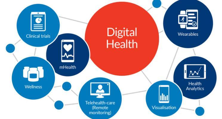 Global Digital Health Ecosystem Market, Top key players