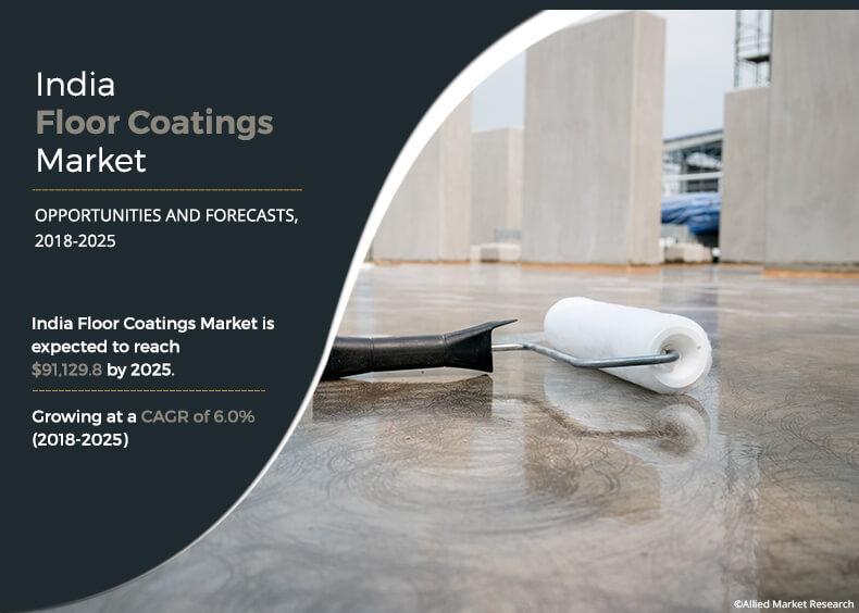 India Floor Coatings Market