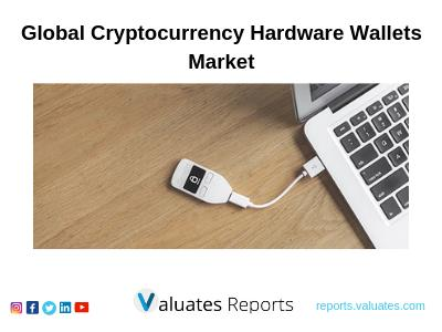 cryptocurrency hardware wallet market