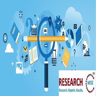 Global Paper Coating Materials Market Report Introducing new