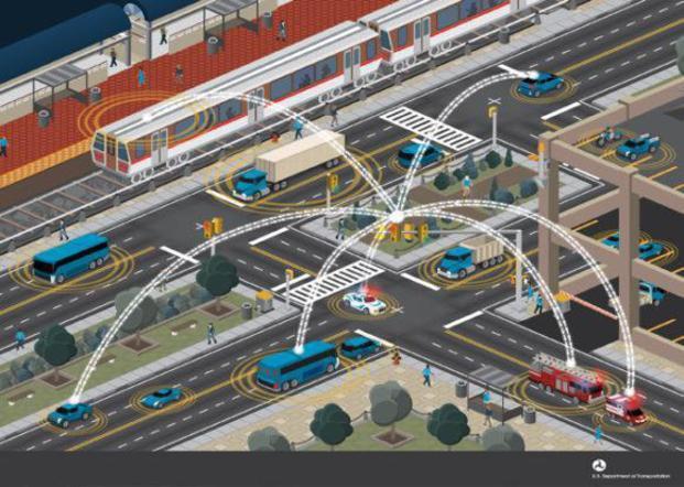 Intelligent Transportation System Global Industry Analysis,