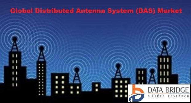 Global Distributed Antenna System (DAS) Market