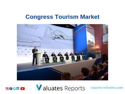 Global Congress Tourism Market Report 2019 - Market Size, Share,