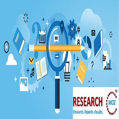 Global CNC Machines Market – Substantial Rise in Industrial