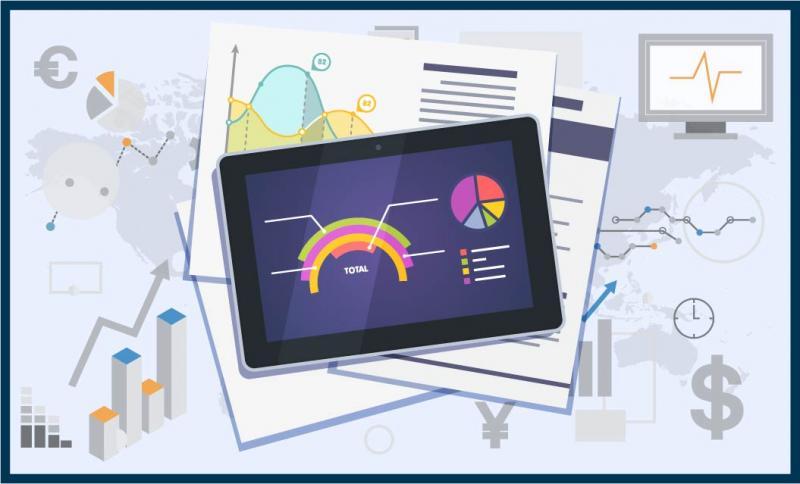 What's driving the behavioral biometrics market report?  