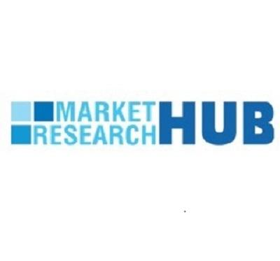 Global Blind-Mate Coaxial Connector Market Share,